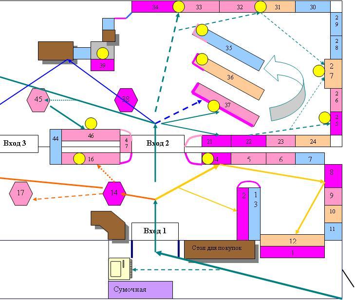 План-схема аптеки